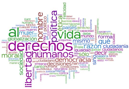 nube-palabras-etica-ciudadania
